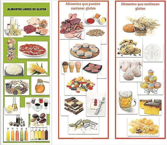 dieta sin gluten free herbalife